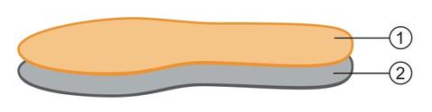 Podstatou zimných vložiek do topánok je potreba udržať nohy v teple a v  suchu a tak sú naše nohy počas zimy i v daždivom počasí chránené pred  nepriaznivým ... e9bc96b933b