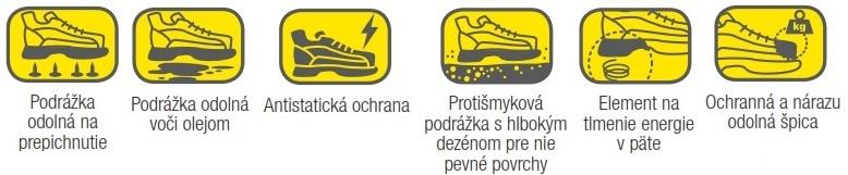 EN ISO 20344 2011 Osobné ochranné prostriedky. Skúšobné metódy na obuv 318a648dbf6